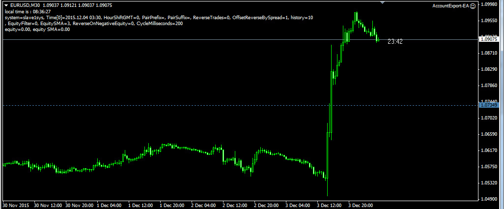 Best forex trade copy
