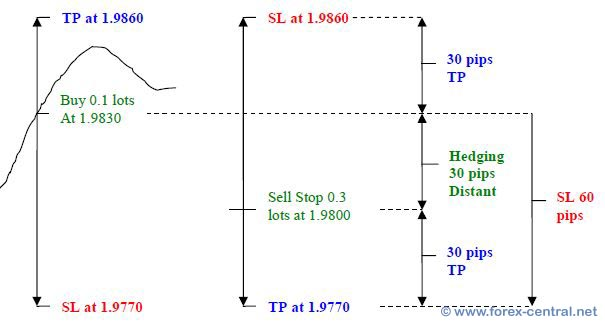 Derivatives trading strategies pdf