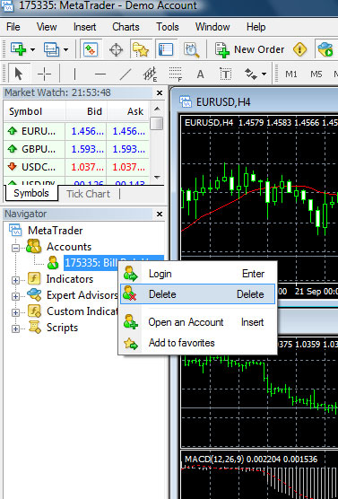 Forex micro lot demo account
