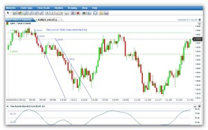 trading-scalping-strategy