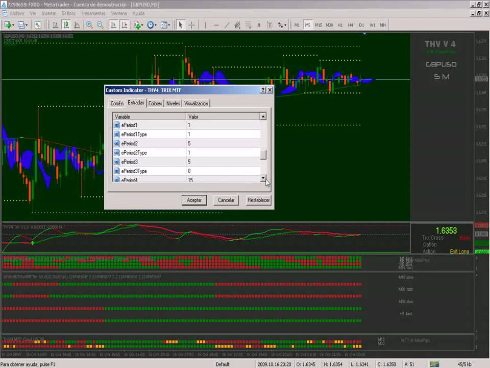 thv-forex-system-review