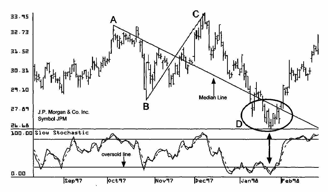swing-trading-3