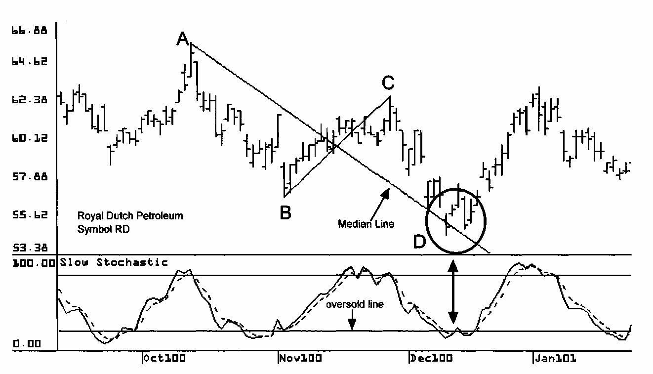 swing-trading-5