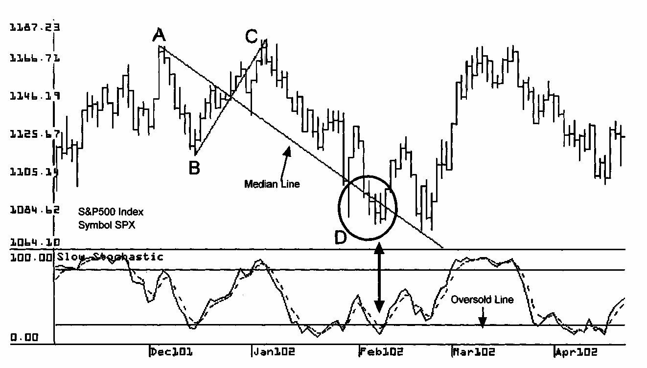 swing-trading-7