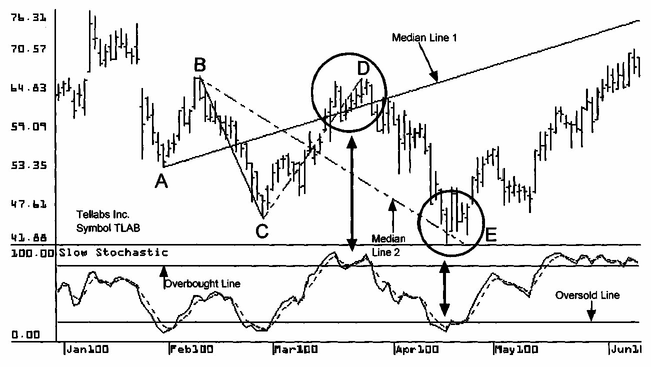 swing-trading-8