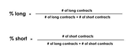 long-short-COT