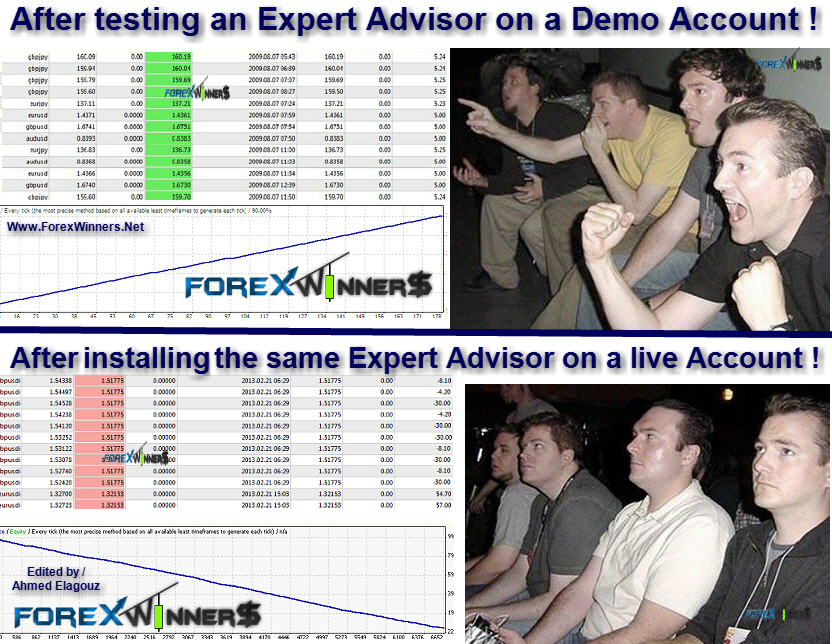 fun_with_forex_expert_advisors