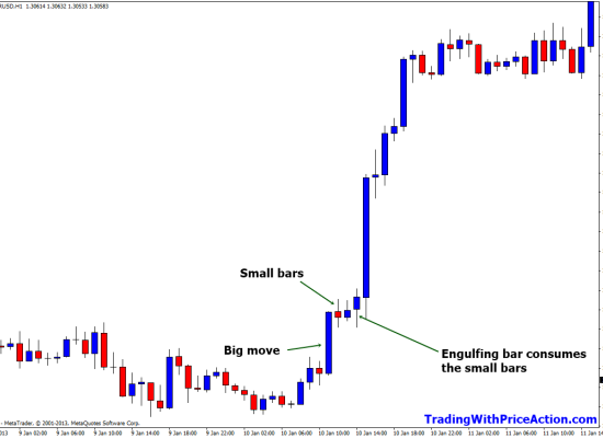 price_action_trading_setup_eurusd
