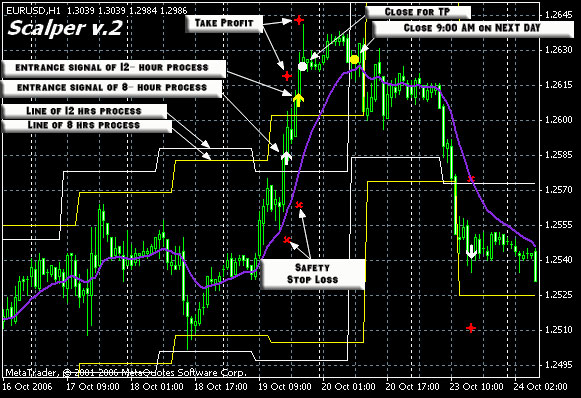 Best broker trading forex
