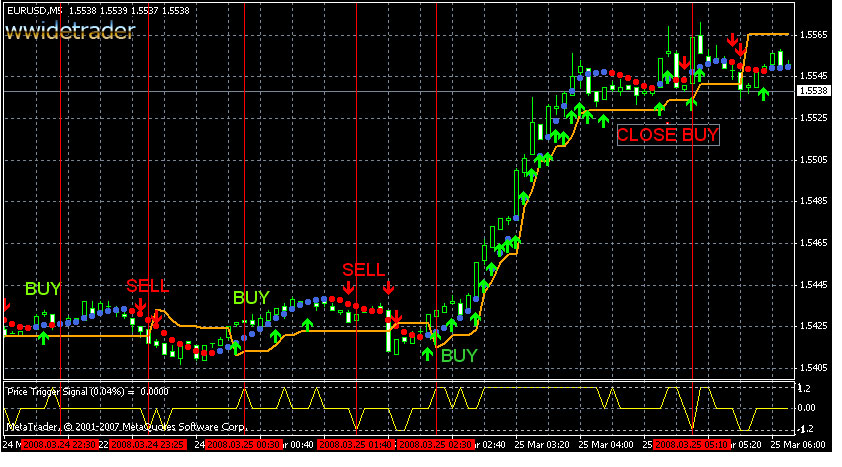 What Best Forex Trading System ? of Forex Swing Profit