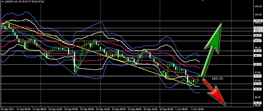 price_action_signals_usdjpy