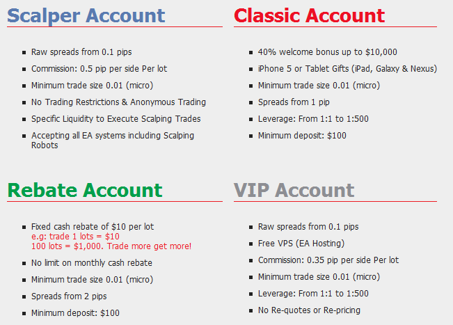 yadix-forex-account-types