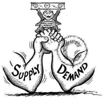 supply_demand_forex_swing_strategy