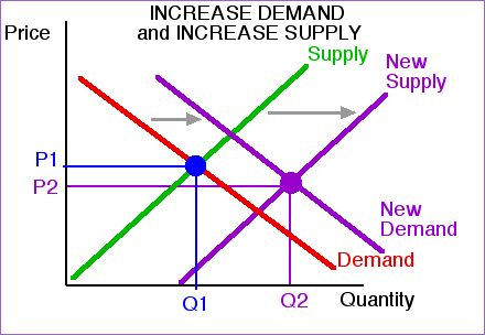 supply_demand_graph