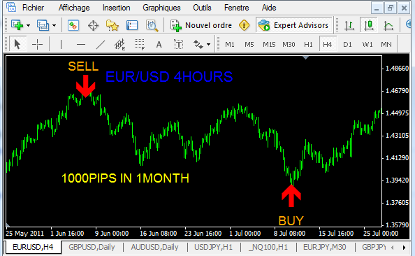 no-repaint-forex-indicators