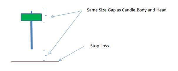 stop-loss-strategies