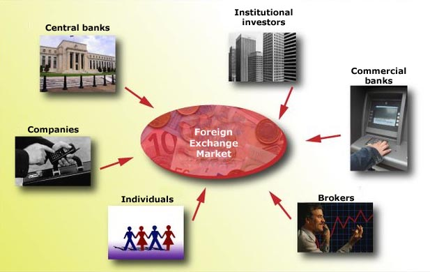 forex-transactions