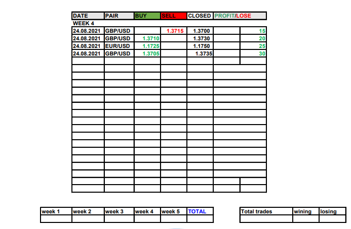 forex journal excel free template