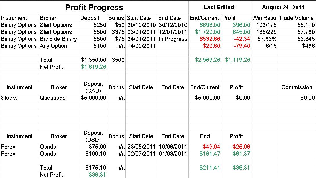 Forex spreadsheet free download