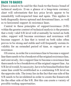 forex-support-resistance-trading-strategies