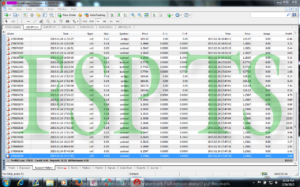forex investing