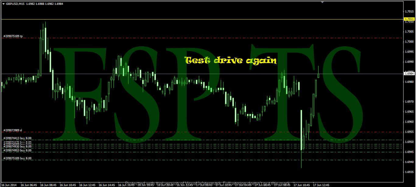 best free forex signals profit guarantee