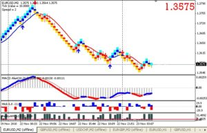 easy scalping renko trading strategy