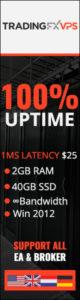 Ultra Low Latency forex vps