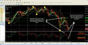 thv trix indicator