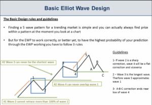 elliott wave pattern