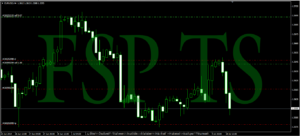 investment in forex market