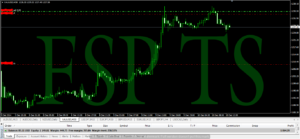 online forex trading without investment