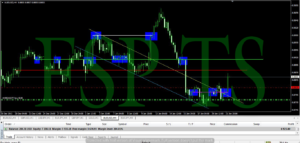 how to earn in forex wiitout investment
